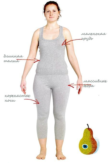 Фігура «груша»: що носити?