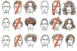 Як вибирати зачіску за формою обличчя