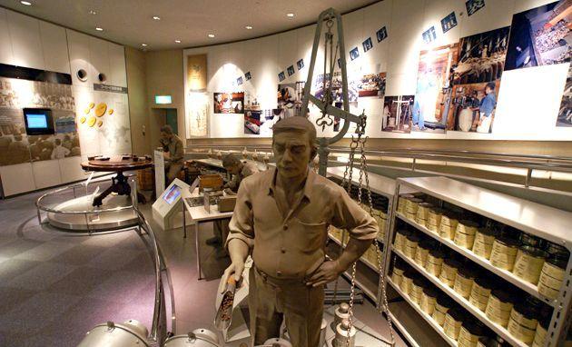 Музеї кави світу