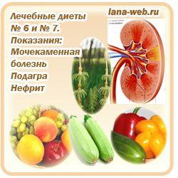 Правильне харчування при хворобах нирок